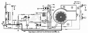 Wiring Diagram Ignition
