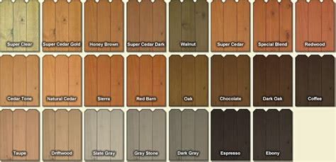 bakers gray  cedar  wood sealer deck  fence