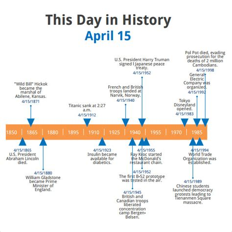 history template 8 sle history timelines sle templates