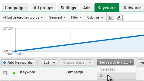 5 tips to determine tail keywords with adwords tool