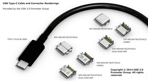 Reversible Usb Type-c Connector Finalized