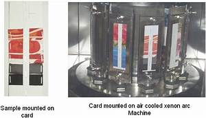 Color Fastness To Light Test Procedure