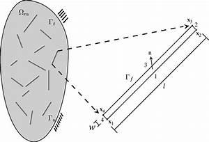 Three-Dimensional Modeling of Short Fiber-Reinforced ...