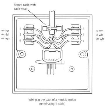 Telephone Socket Wiring How