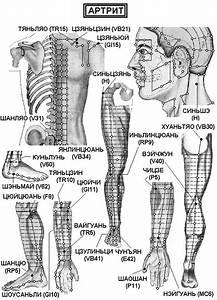 Артроз коленных суставов лечение народной медициной