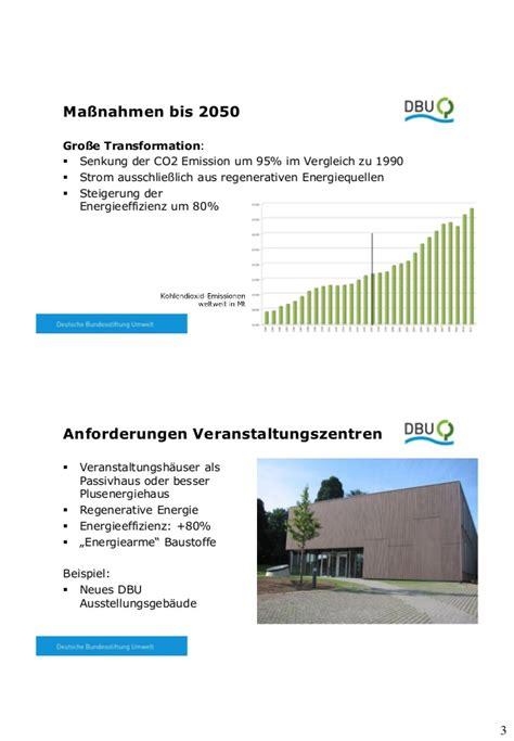 Konzepte Zur Gebäudeinstandhaltung, Sanierung