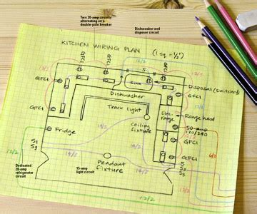 how to draw electrical plans better homes gardens