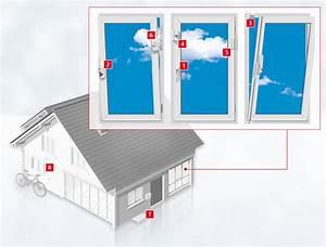 Fenster Einbruchschutz Nachrüsten : einbruchsicherung f r t r fenster jetzt nachr sten lassen ~ Orissabook.com Haus und Dekorationen
