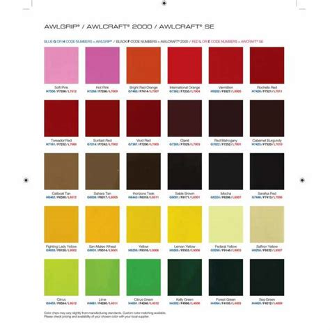 awlgrip paint colors paint color ideas