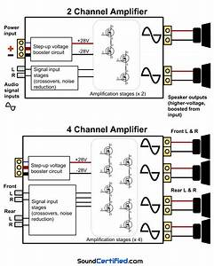 Kenwood Radio Kdc 152 Wiring Diagram