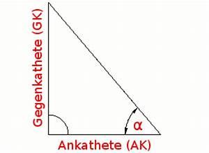 Steigung Berechnen Formel : grad steigung dachdeckerwiki ~ Themetempest.com Abrechnung