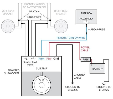 lifier wiring diagrams how to add an lifier to your car audio system