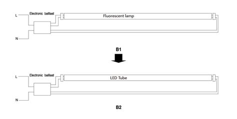 From Fluorescent Led Wiring by Convert Fluorescent To Led Wiring Diagram