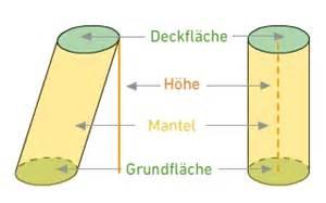 grundfläche zylinder eigenschaften oberflächen und volumenberechnung körpern bettermarks