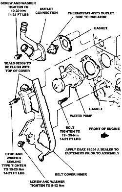 1998 Nissan/Datsun Truck Pathfinder 4WD 3.3L MFI SOHC 6cyl