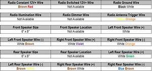 Ford Wiring Diagram Color Codes