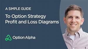 A Simple Guide To Option Strategy Profit And Loss Diagrams