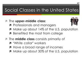 Social Classes in the United States