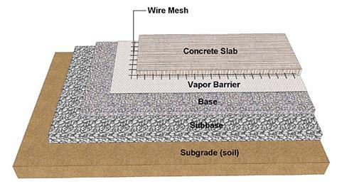building site preparation installation of base