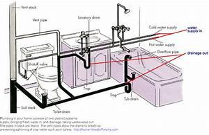 UnitCare Best Practice Plumbing Supply Water