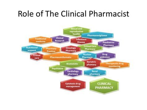 Clinical Research Pharmacist by Oncology Clinical Pharmacy From Practice To Research