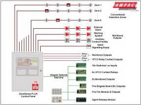 circuit diagram for fire alarm control panel circuit fire alarm control panel wiring diagram fire auto wiring diagram on circuit diagram for fire alarm