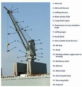 1t Deck Marine Pedestal Crane Ship Deck Cranes Offshore