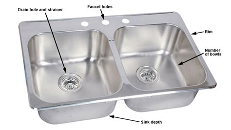 parts of the kitchen sink kitchen sinks buyer s guides rona rona 7384