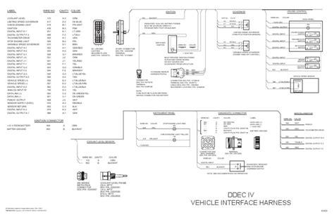 Ddec Oem Wiring Diagram