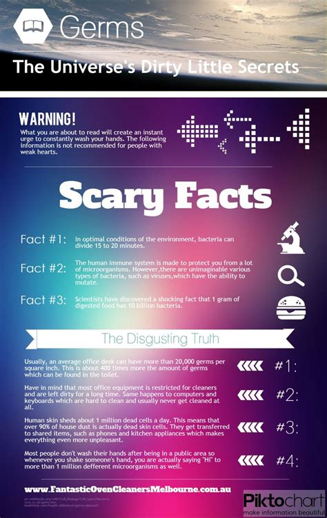 scary facts  germs  bacteria infographic