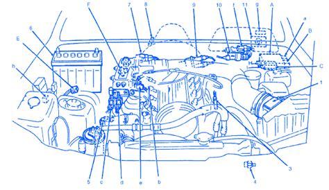 Suzuki Sidekick Suv Front Fuse Box Block Circuit