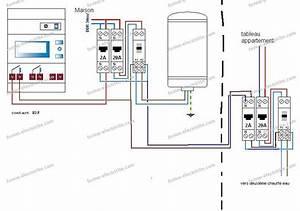 Probleme Chauffe Eau Electrique : brancher deux chauffe eau lectriques sch ma de ~ Melissatoandfro.com Idées de Décoration