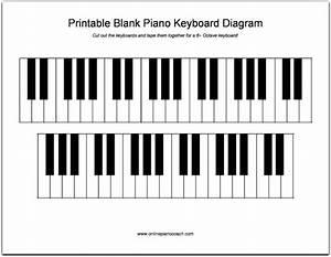 printable piano keyboard diagram With keyboard diagram