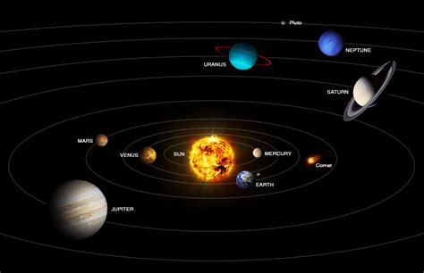 Chandra Resources Solar System Illustrations
