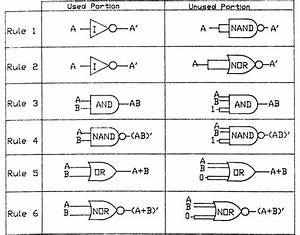 Rules Of Boolean Algebra   Amiestudycircle Com