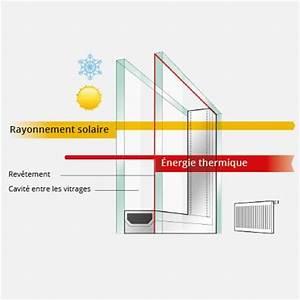 double vitrage pour fenetres de qualite fenetre24com With isolation double vitrage