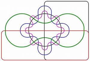 Wiring Database 2020  29 4 Way Venn Diagram
