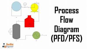 How To Read Process Flow Diagrams  Pfds  Pfs  Oil And Gas