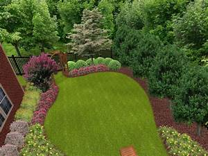 Landscaping designs for backyard and midwest pdf for Outdoor landscaping ideas backyard
