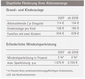 Rente Berechnen : b n die servicemakler gmbh top navigation leben rente riester rente steuervorteile ~ Themetempest.com Abrechnung