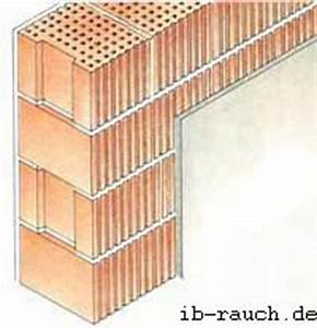 Oberflächentemperatur Wand Berechnen : nachtr gliche w rmed mmung an verschiedenen au enw nden l sungen und fehler ~ Themetempest.com Abrechnung