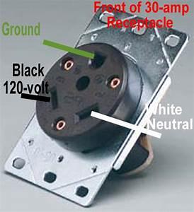 Edc - Electrical