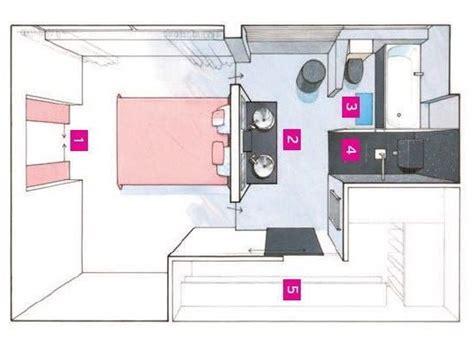 chambre parentale dressing salle de bain chambre parentale avec dressing et salle de bain 12