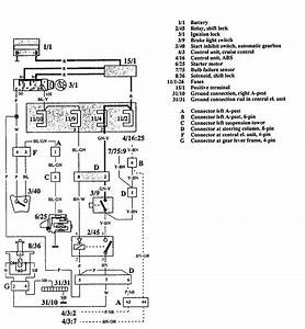 Volvo 940  1992  - Wiring Diagrams