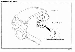 Service Manual  2009 Kia Sedona How To Remove Evaporator