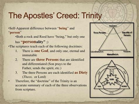 101203 Apostles' Creed Intro