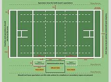 The Case for Technical Zones USA Rugby