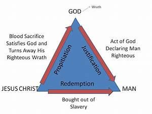 Bible Book Club  Romans 3