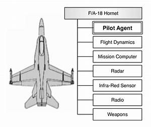 2  Example Of An Embodied Fighter Pilot Agent In A