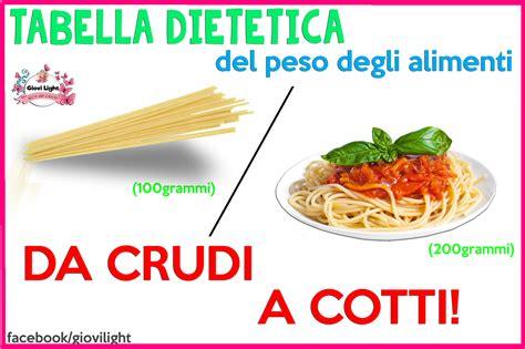 tabella calorie degli alimenti porzionare il cibo con le la guida pratica